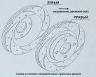 Диск тормозной передний Ларгус, Веста, Xray вентилируемый (евро-спорт) БАС 2 шт